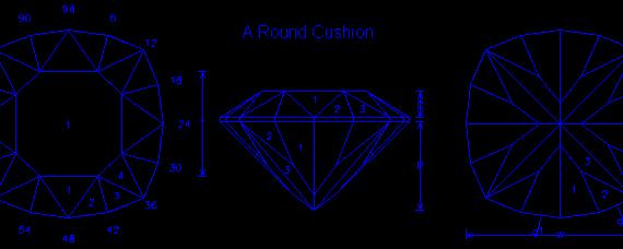 A Round Cushion