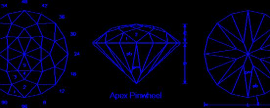 Apex Pinwheel
