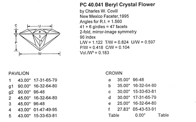 beryl_crystal_flower-main