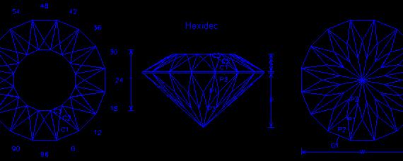 Hexidec