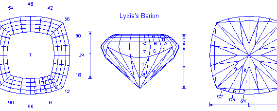 Lydia's Barion