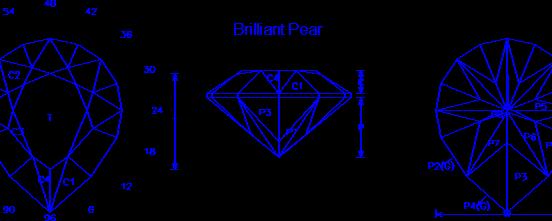 Brilliant Pear