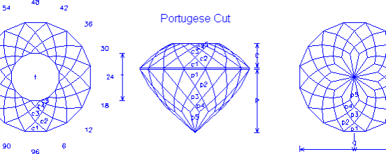 The Portugese Cut
