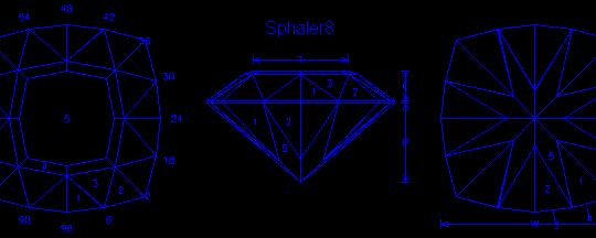 Sphaler8