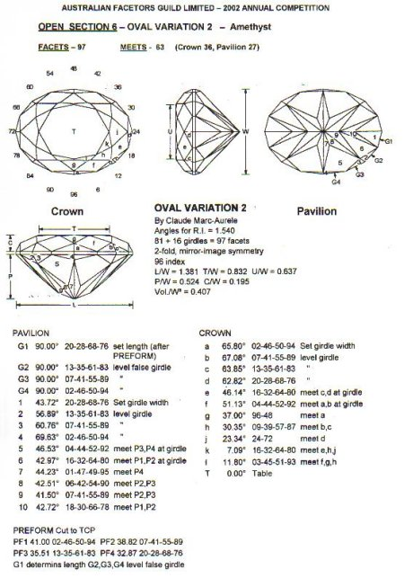 Faceting Diagrams | Australian Competitions United States Faceters Guild