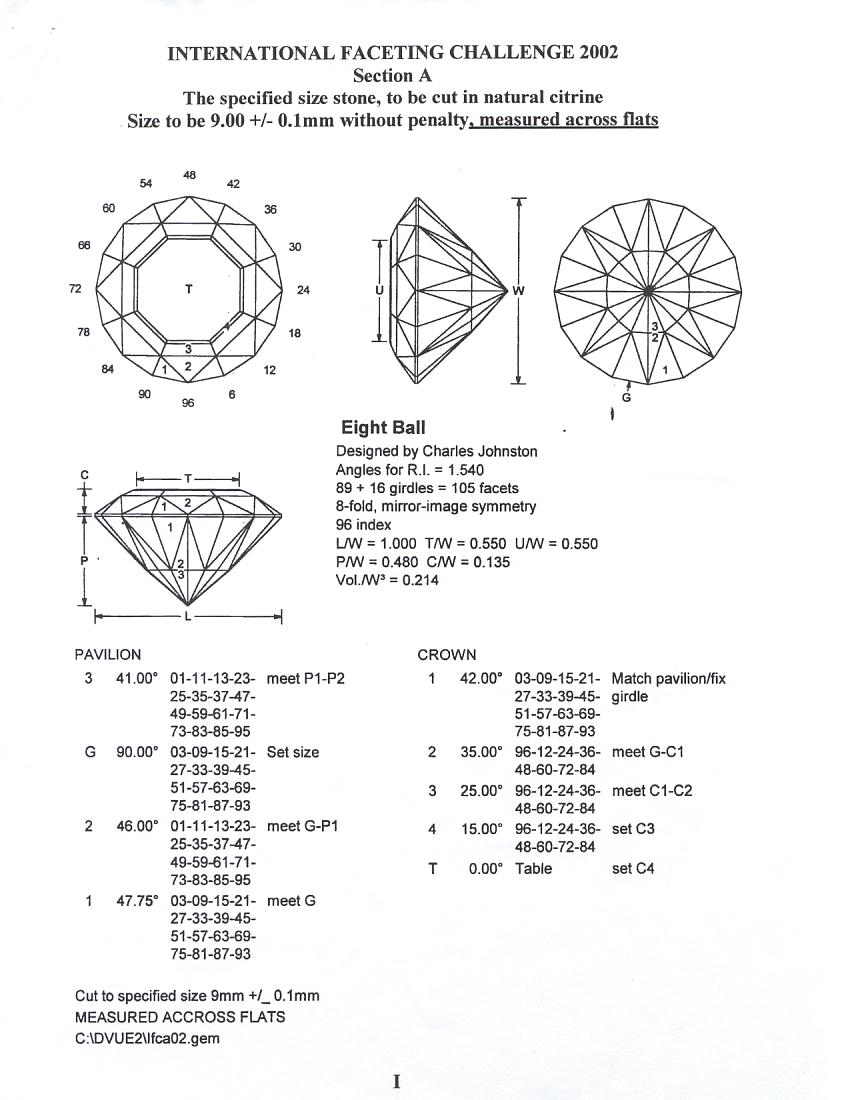 Faceting Diagrams – United States Faceters Guild | Jigsaw | Diagram