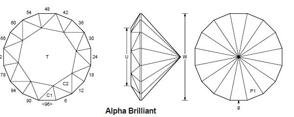 Alpha Brilliant