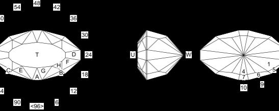 GB Cushion Diamond