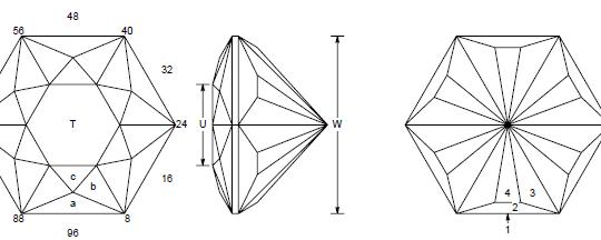 Hexabril