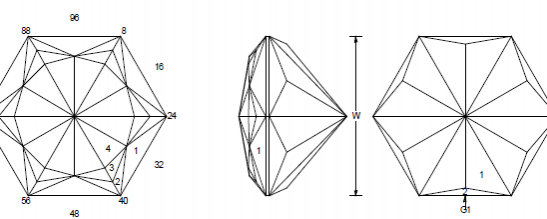 Mini Hexagon Apex
