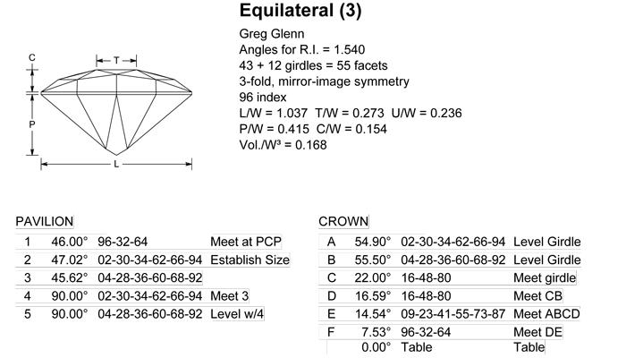 equilat-3-main