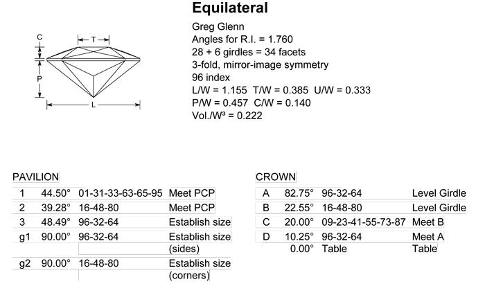 equilat-main
