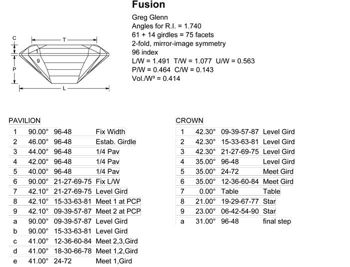fusion-main