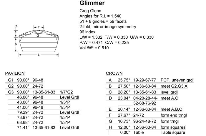 glimmer-main