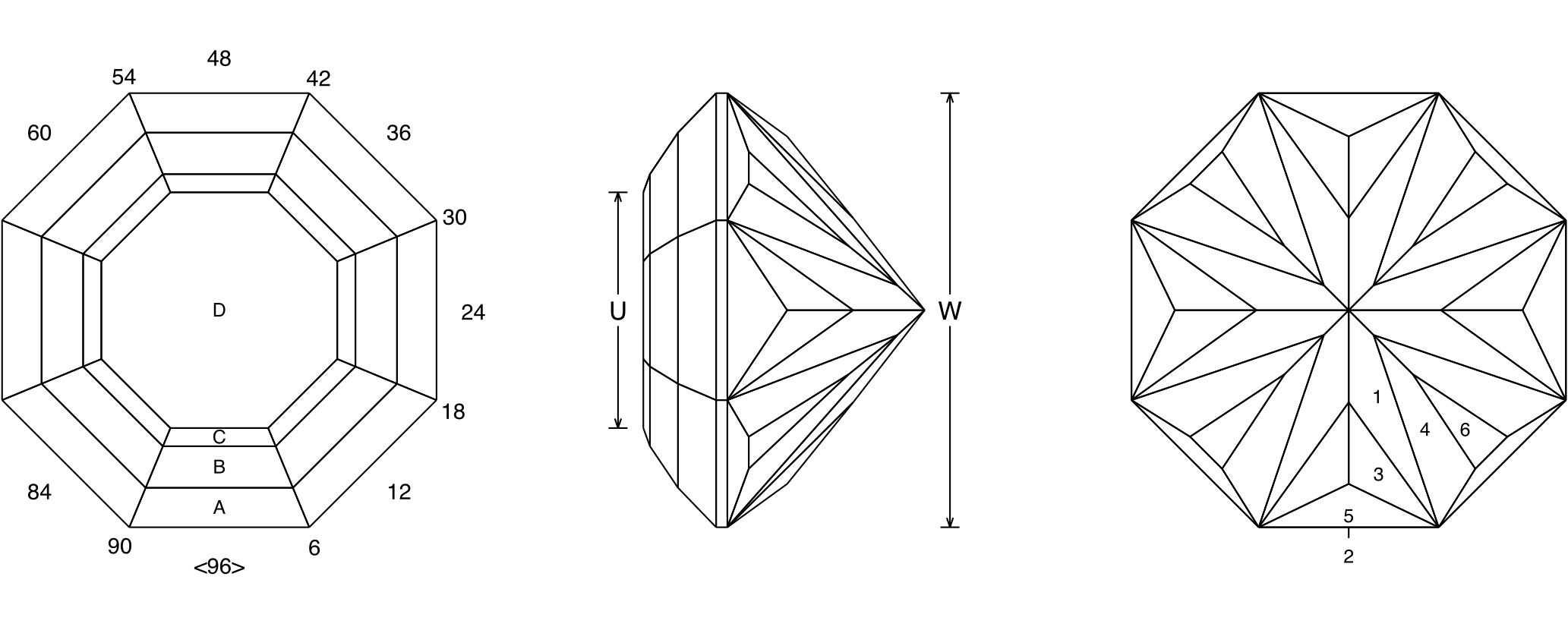 Octobar
